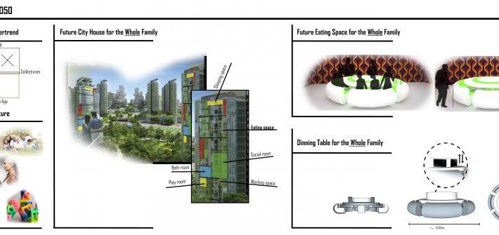 Fremtidens bolig - Koncept